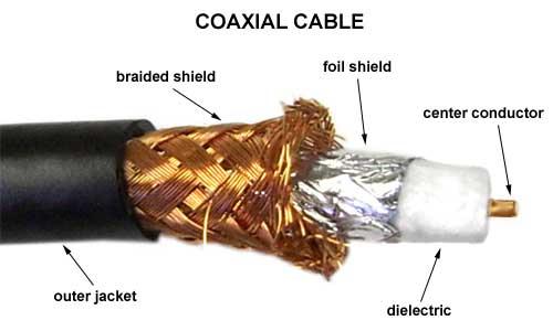 Antenna TV Lebih Jernih Dengan Federal Kabel Jenis Coaxial